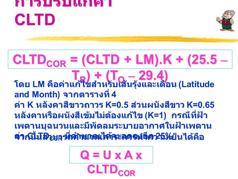 CLTD COR = (CLTD + LM).K + (25.5 – T R ) + (T O – 29.4) Q = U x A x CLTD COR โดย LM คือค่าแก้ไขสำหรับเส้นรุ้งและเดือน (Latitude and Month) จากตารางที่ 4 ค่า K หลังคาสีขาวถาวร K=0.5 ส่วนผนังสีขาว K=0.65 หลังคาหรือผนังสีเข้มไม่ต้องแก้ไข (K=1) กรณีที่ฝ้า เพดานบุฉนวนและมีพัดลมระบายอากาศในฝ้าเพดาน ค่า CLTD COR ที่คำนวณได้จะลดลงอีก 25% จากนั้นสามารถคำนวณภาระการทำความเย็นได้คือ การปรับแก้ค่า CLTD