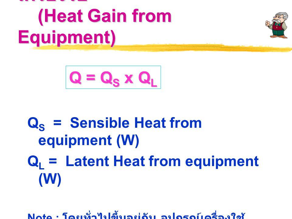 5. ความร้อนจากอุปกรณ์ เครื่องใช้ (Heat Gain from Equipment) Q S = Sensible Heat from equipment (W) Q L = Latent Heat from equipment (W) Note : โดยทั่ว