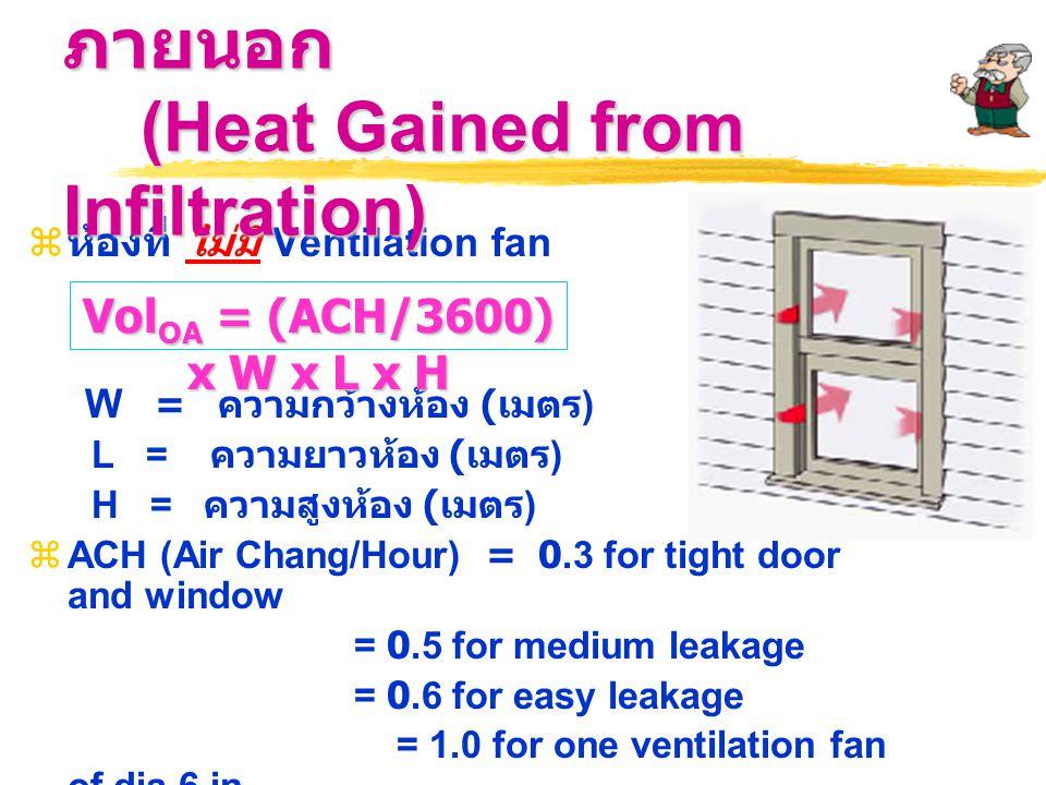  ห้องที่ ไม่มี Ventilation fan W = ความกว้างห้อง ( เมตร ) L = ความยาวห้อง ( เมตร ) H = ความสูงห้อง ( เมตร )  ACH (Air Chang/Hour) = 0.3 for tight door and window = 0.5 for medium leakage = 0.6 for easy leakage = 1.0 for one ventilation fan of dia 6 in 6.