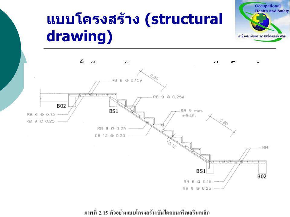 แบบโครงสร้าง (structural drawing)  บางครั้งเรียกแบบวิศวกรรม แสดงรายละเอียดโครงสร้าง อาคารที่ได้รับการออกแบบโดยวิศวกร บริษัทรับเหมา ก่อสร้างและวิศวกรผ