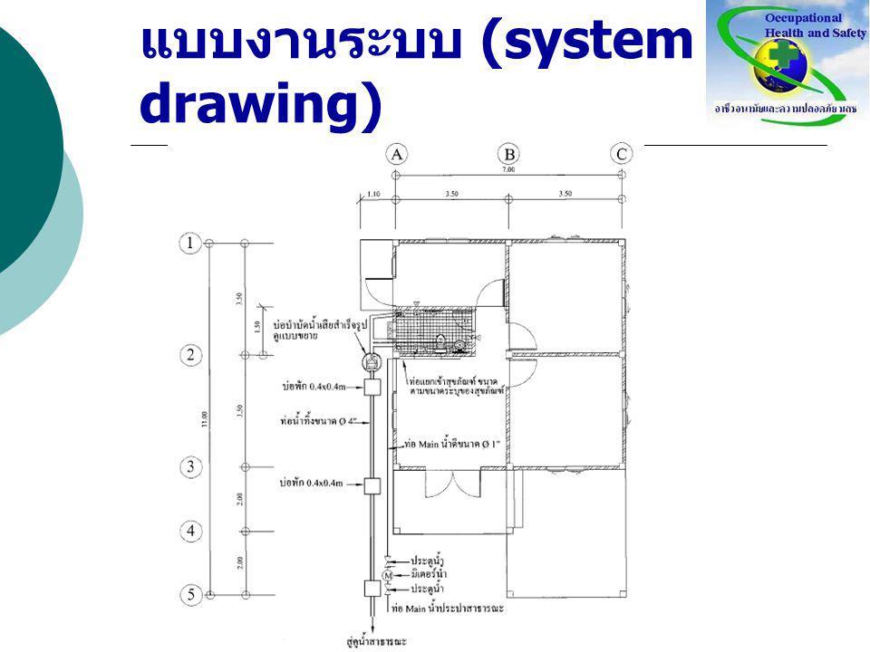 แบบงานระบบ (system drawing)