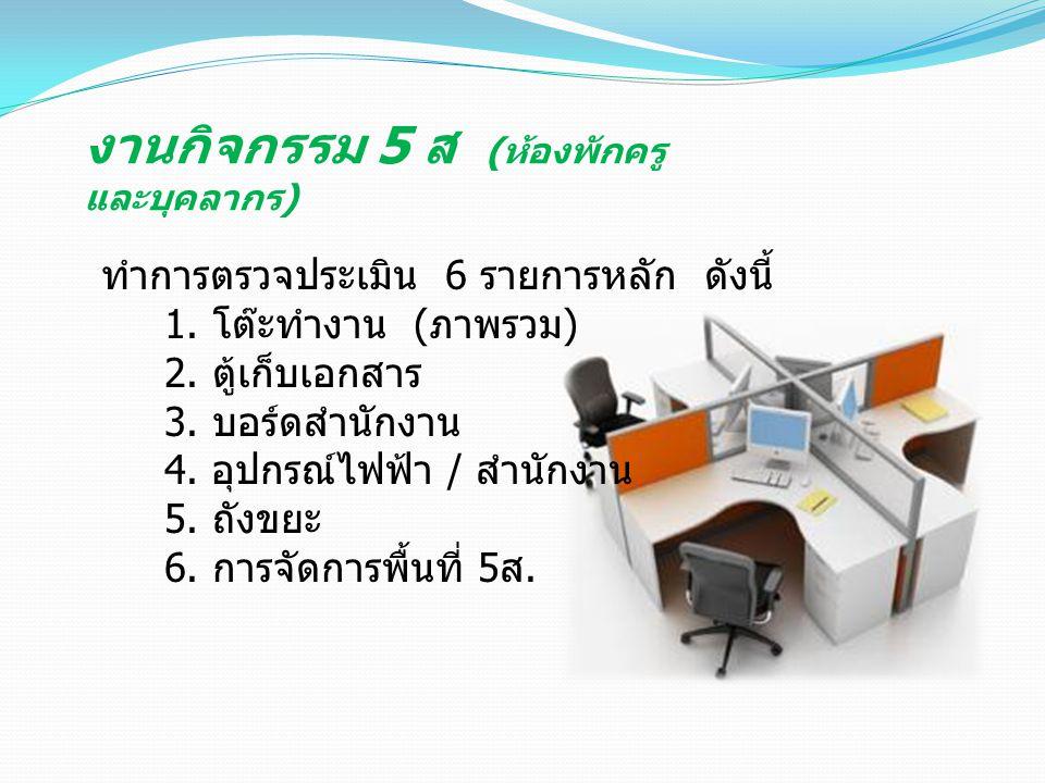 ทำการตรวจประเมิน 6 รายการหลัก ดังนี้ 1. โต๊ะทำงาน ( ภาพรวม ) 2. ตู้เก็บเอกสาร 3. บอร์ดสำนักงาน 4. อุปกรณ์ไฟฟ้า / สำนักงาน 5. ถังขยะ 6. การจัดการพื้นที