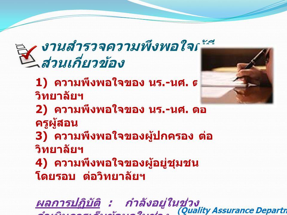 (Quality Assurance Department) 1) ความพึงพอใจของ นร.- นศ. ต่อ วิทยาลัยฯ 2) ความพึงพอใจของ นร.- นศ. ต่อ ครูผู้สอน 3) ความพึงพอใจของผู้ปกครอง ต่อ วิทยาล