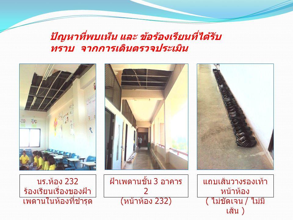 ปัญหาที่พบเห็น และ ข้อร้องเรียนที่ได้รับ ทราบ จากการเดินตรวจประเมิน นร. ห้อง 232 ร้องเรียนเรื่องของฝ้า เพดานในห้องที่ชำรุด ฝ้าเพดานชั้น 3 อาคาร 2 ( หน