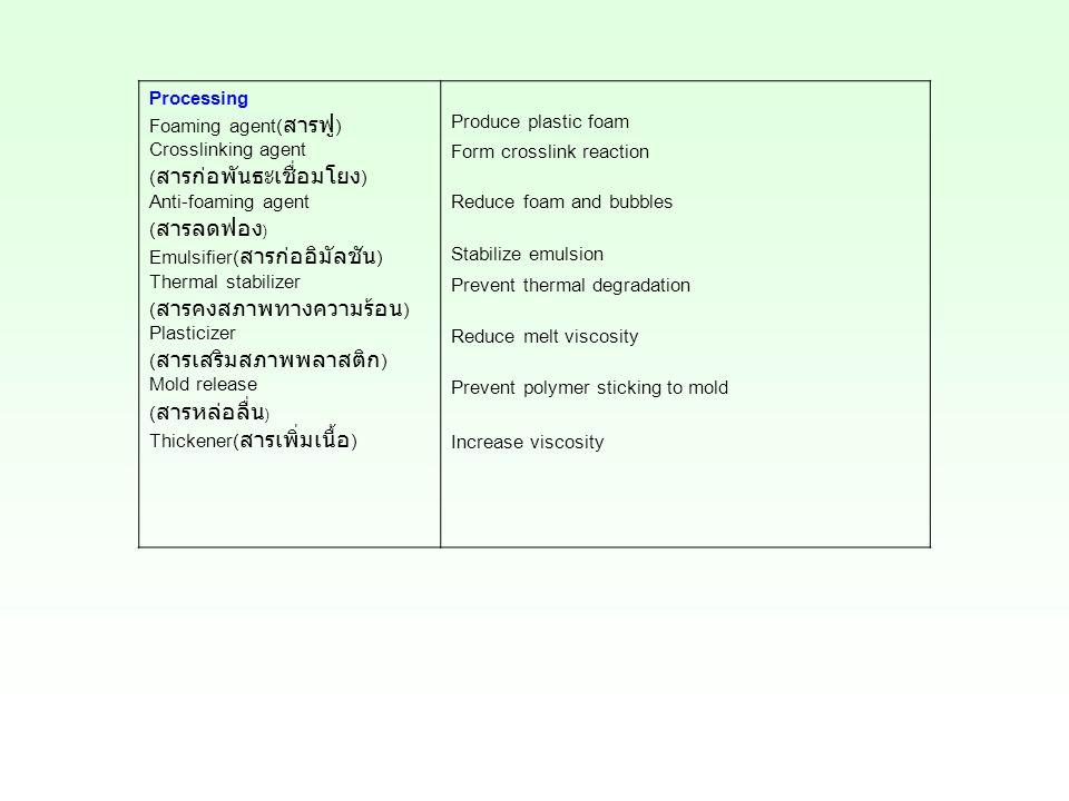 Processing Foaming agent( สารฟู ) Crosslinking agent ( สารก่อพันธะเชื่อมโยง ) Anti-foaming agent ( สารลดฟอง ) Emulsifier( สารก่ออิมัลชัน ) Thermal sta