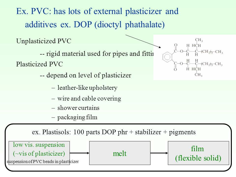 Ex. PVC: has lots of external plasticizer and additives ex. DOP (dioctyl phathalate) Unplasticized PVC -- rigid material used for pipes and fittings P