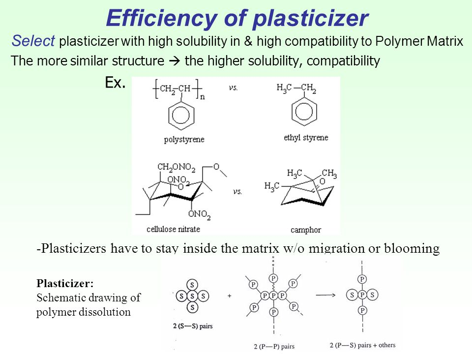Efficiency of plasticizer Select plasticizer with high solubility in & high compatibility to Polymer Matrix The more similar structure  the higher solubility, compatibility Ex.