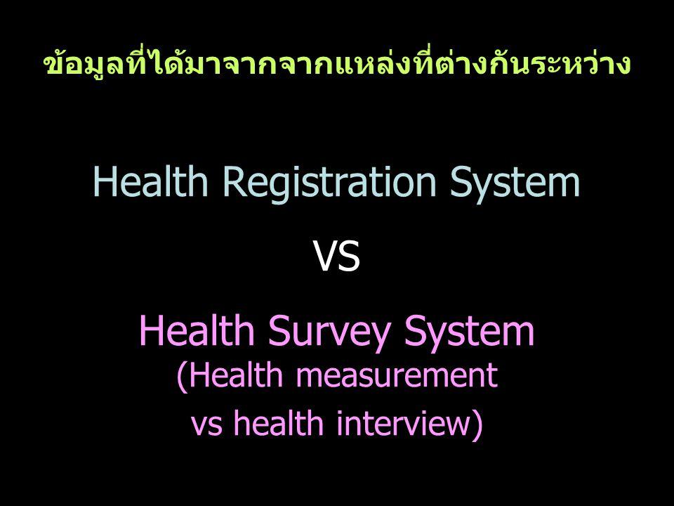 ข้อมูลที่ได้มาจากจากแหล่งที่ต่างกันระหว่าง Health Registration System VS Health Survey System (Health measurement vs health interview)