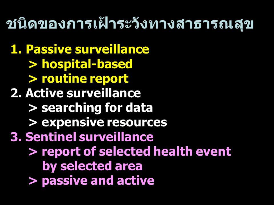 ชนิดของการเฝ้าระวังทางสาธารณสุข 1.Passive surveillance > hospital-based > routine report 2.