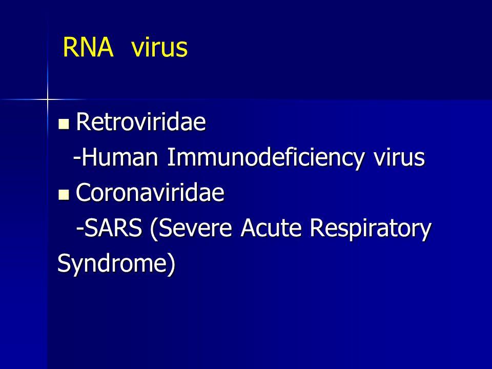 RNA virus Retroviridae Retroviridae -Human Immunodeficiency virus -Human Immunodeficiency virus Coronaviridae Coronaviridae -SARS (Severe Acute Respir