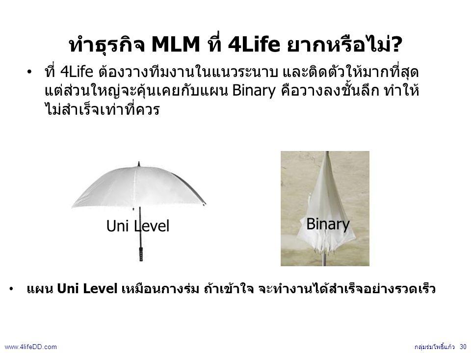 ทำธุรกิจ MLM ที่ 4Life ยากหรือไม่.
