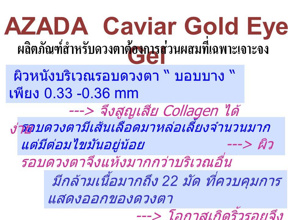 AZADA Caviar Gold Eye Gel รอบดวงตามีเส้นเลือดมาหล่อเลี้ยงจำนวนมาก แต่มีต่อมไขมันอยู่น้อย ---> ผิว รอบดวงตาจึงแห้งมากกว่าบริเวณอื่น ผิวหนังบริเวณรอบดวง