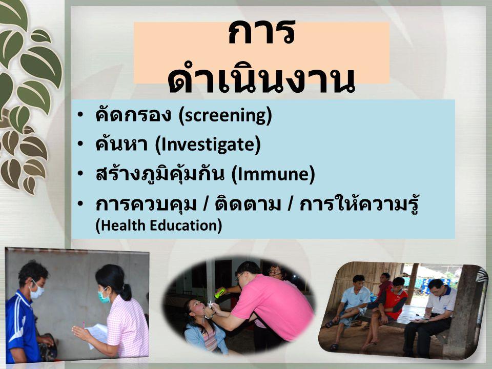 การ ดำเนินงาน คัดกรอง (screening) ค้นหา (Investigate) สร้างภูมิคุ้มกัน (Immune) การควบคุม / ติดตาม / การให้ความรู้ (Health Education)