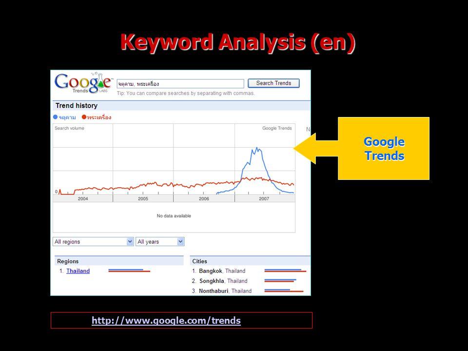 การปรับแต่งเว็บไซต์ของเราด้วยเทคนิคต่างๆให้ติดอันดับต้นๆ ของ Search Engine ต่างๆ Keyword Analysis (en) Google Trends Source : http://www.google.com/trends http://www.google.com/trends