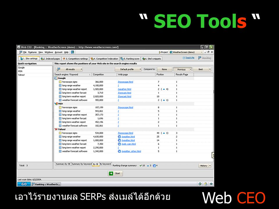 SEO Tools Web CEO เอาไว้รายงานผล SERPs ส่งเมล์ได้อีกด้วย