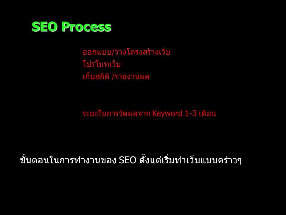 SEO Process ออกแบบ/วางโครงสร้างเว็บ โปรโมทเว็บ เก็บสถิติ /รายงานผล ระยะในการวัดผลจาก Keyword 1-3 เดือน ขั้นตอนในการทำงานของ SEO ตั้งแต่เริ่มทำเว็บแบบคร่าวๆ