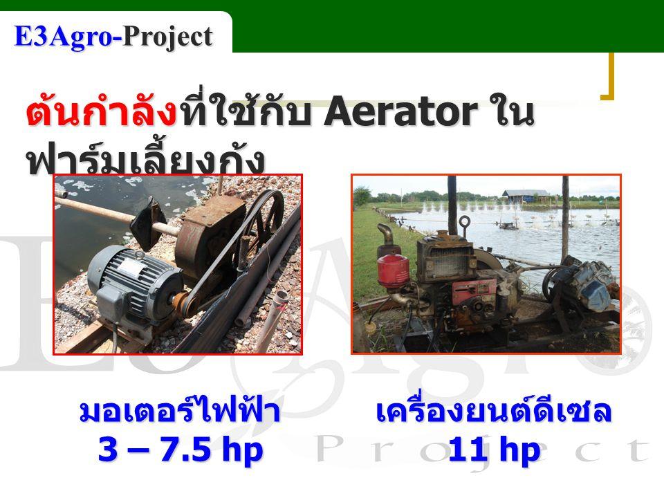 อุปกรณ์อื่นๆ ในระบบ Aerator พูลเล่ย์ – สายพาน และ เกียร์ทดรอบ E3Agro-Project