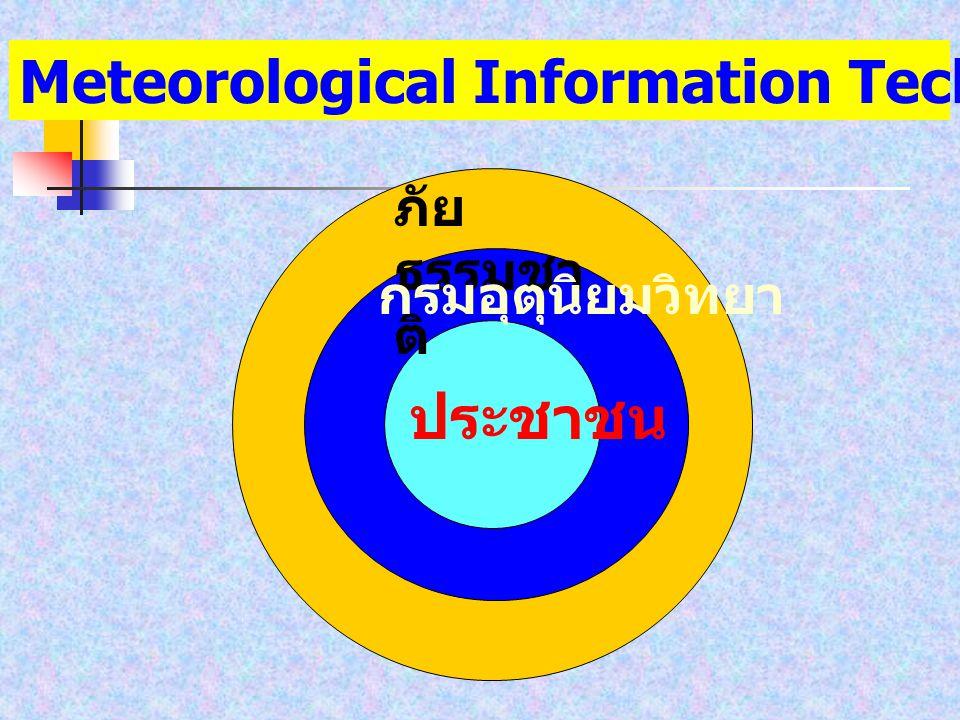 ภัย ธรรมชา ติ กรมอุตุนิยมวิทยา ประชาชน Meteorological Information Technology System (MITS)