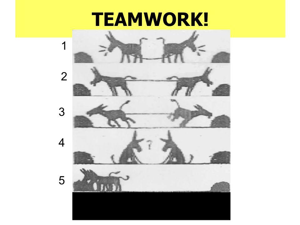 การสร้างทีมงาน : ยุทธนา พรหมณี TEAMWORK! 1 2 3 4 5
