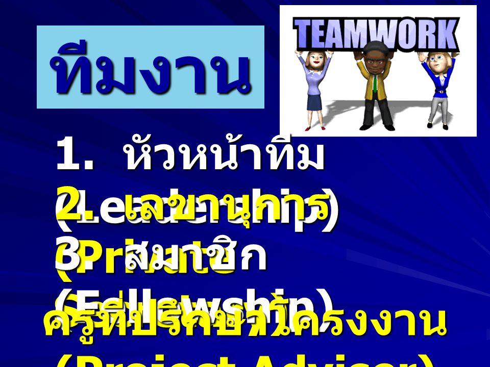 ทีมงาน 1. หัวหน้าทีม (Leadership) 2. เลขานุการ (Private Secretary) 3. สมาชิก (Fellowship) ครูที่ปรึกษาโครงงาน (Project Adviser)