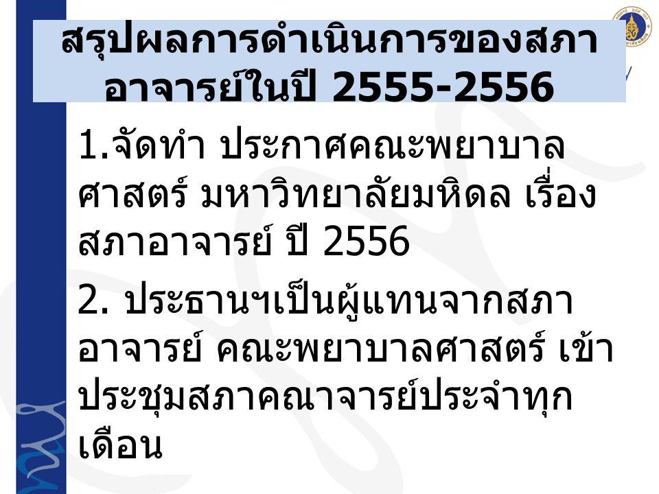 สรุปผลการดำเนินการของสภา อาจารย์ในปี 2555-2556 1.