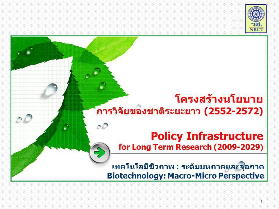 LOGO เทคโนโลยีชีวภาพ : ระดับมหภาคและจุลภาค Biotechnology: Macro-Micro Perspective 1 โครงสร้างนโยบาย การวิจัยของชาติระยะยาว (2552-2572) Policy Infrastr