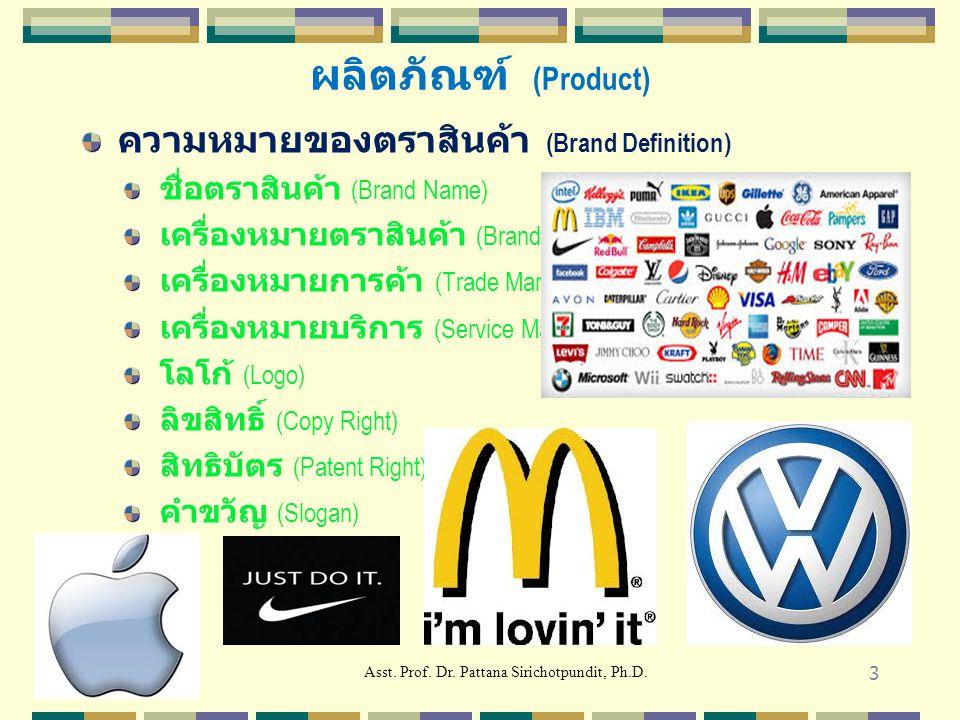 ความหมายของตราสินค้า (Brand Definition) ชื่อตราสินค้า (Brand Name) เครื่องหมายตราสินค้า (Brand Mark) เครื่องหมายการค้า (Trade Mark) เครื่องหมายบริการ