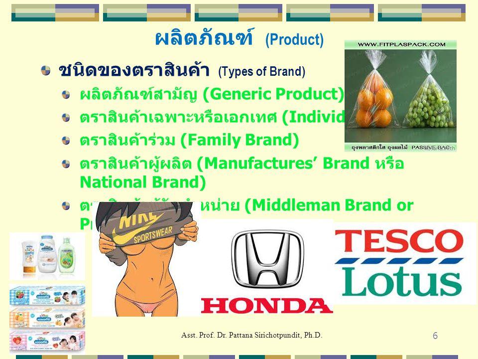 ชนิดของตราสินค้า (Types of Brand) ผลิตภัณฑ์สามัญ (Generic Product) ตราสินค้าเฉพาะหรือเอกเทศ (Individual Brand) ตราสินค้าร่วม (Family Brand) ตราสินค้าผ