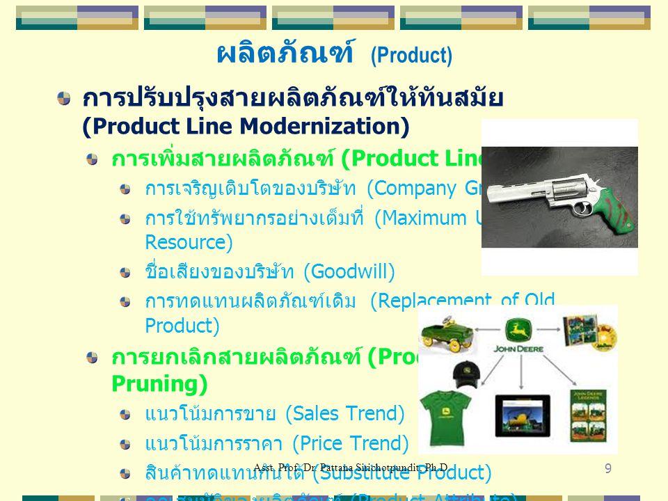การปรับปรุงสายผลิตภัณฑ์ให้ทันสมัย (Product Line Modernization) การเพิ่มสายผลิตภัณฑ์ (Product Line Filling) การเจริญเติบโตของบริษัท (Company Growth) กา