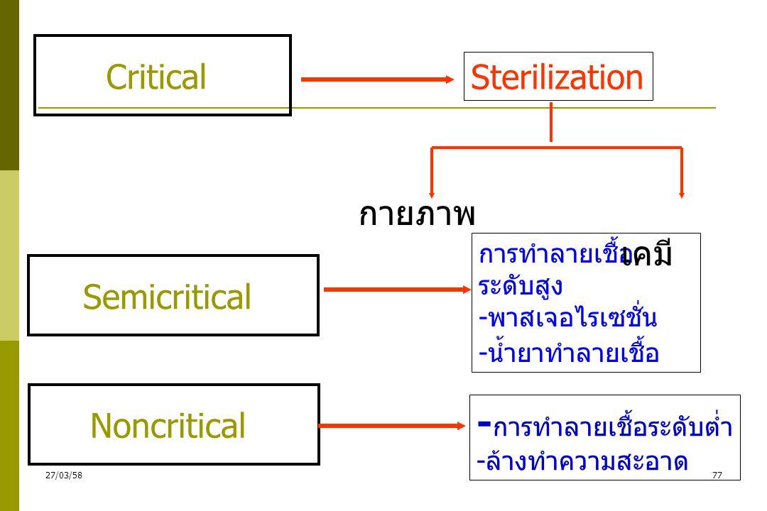 Non-critical =เครื่องมือที่มีความเสี่ยงต่อการติดเชื้อต่ำ  เครื่องมือต้องการทำลายเชื้อ ระดับต่ำ หรือ ล้างทำความ สะอาด  ใช้สัมผัสผิวหนังปกติที่ไม่มี รอยถลอก 27/03/5876