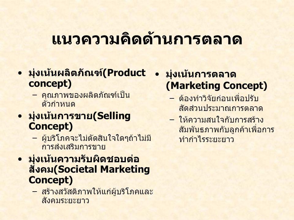 แนวความคิดด้านการตลาด มุ่งเน้นผลิตภัณฑ์(Product concept) –คุณภาพของผลิตภัณฑ์เป็น ตัวกำหนด มุ่งเน้นการขาย(Selling Concept) –ผู้บริโภคจะไม่ตัดสินใจใดๆถ้
