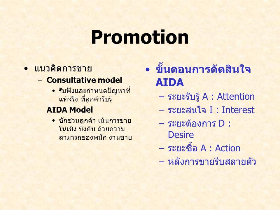 Promotion แนวคิดการขาย –Consultative model รับฟังและกำหนดปัญหาที่ แท้จริง ที่ลูกค้ารับรู้ –AIDA Model ชักชวนลูกค้า เน้นการขาย ในเชิง บังคับ ด้วยความ ส