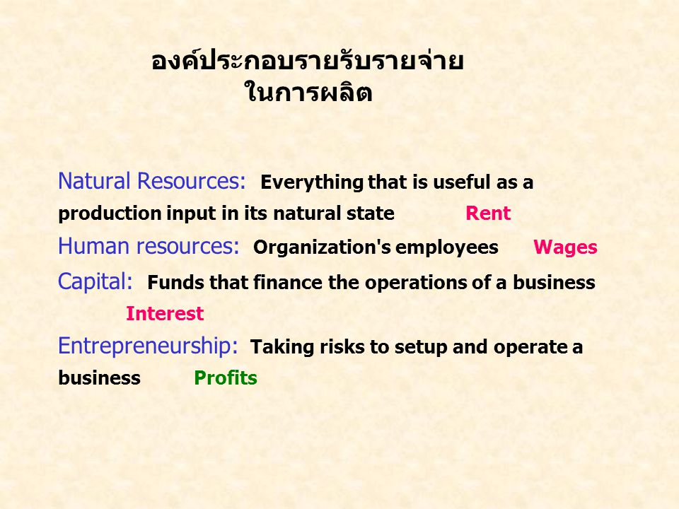 Natural Resources: Everything that is useful as a production input in its natural stateRent Human resources: Organization's employeesWages Capital: Fu