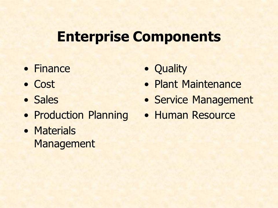 Enterprise Components Finance Cost Sales Production Planning Materials Management Quality Plant Maintenance Service Management Human Resource