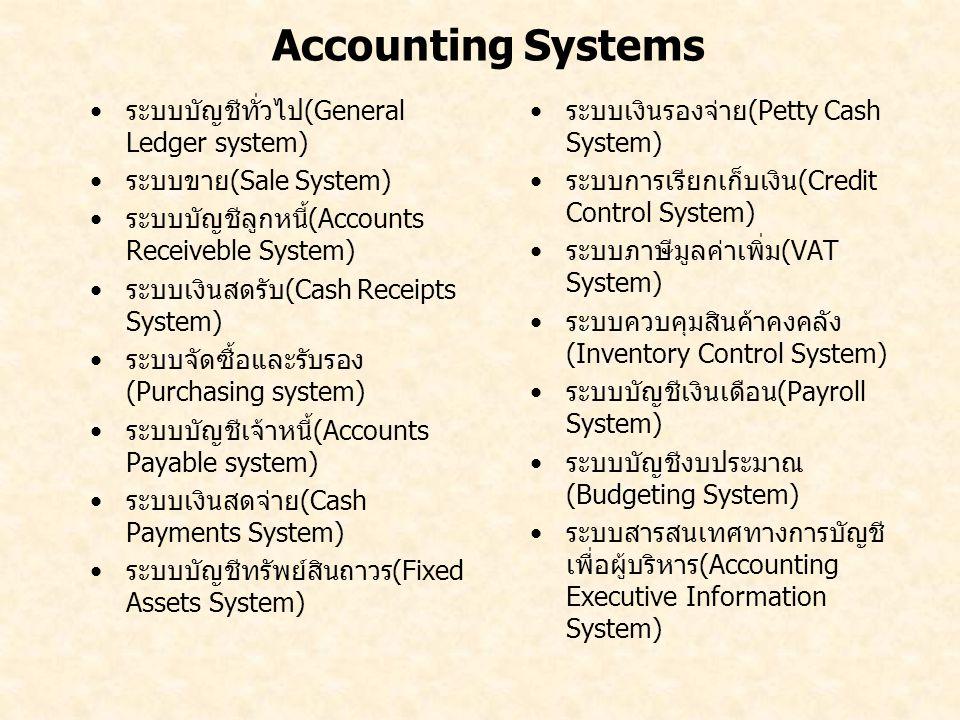 Accounting Systems ระบบบัญชีทั่วไป(General Ledger system) ระบบขาย(Sale System) ระบบบัญชีลูกหนี้(Accounts Receiveble System) ระบบเงินสดรับ(Cash Receipt
