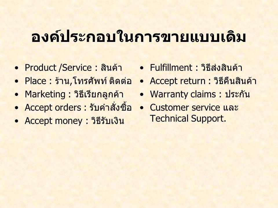 องค์ประกอบในการขายแบบเดิม Product /Service : สินค้า Place : ร้าน,โทรศัพท์ ติดต่อ Marketing : วิธีเรียกลูกค้า Accept orders : รับคำสั่งซื้อ Accept mone