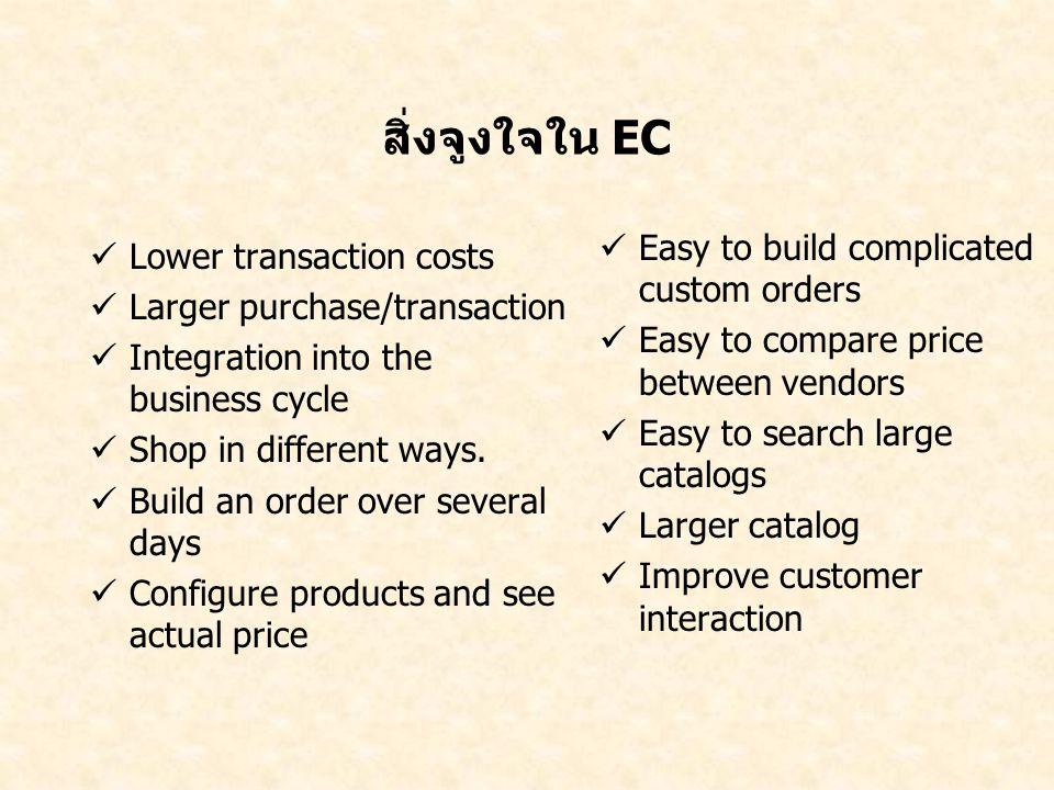 สิ่งจูงใจใน EC Lower transaction costs Larger purchase/transaction Integration into the business cycle Shop in different ways. Build an order over sev