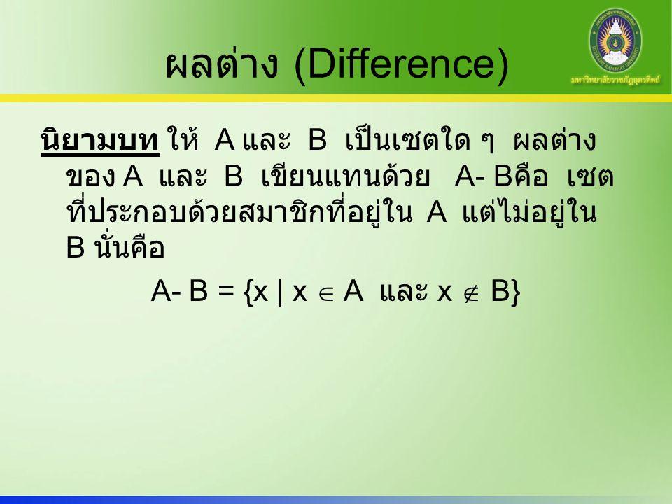 ผลต่าง (Difference) นิยามบท ให้ A และ B เป็นเซตใด ๆ ผลต่าง ของ A และ B เขียนแทนด้วย A- B คือ เซต ที่ประกอบด้วยสมาชิกที่อยู่ใน A แต่ไม่อยู่ใน B นั่นคือ