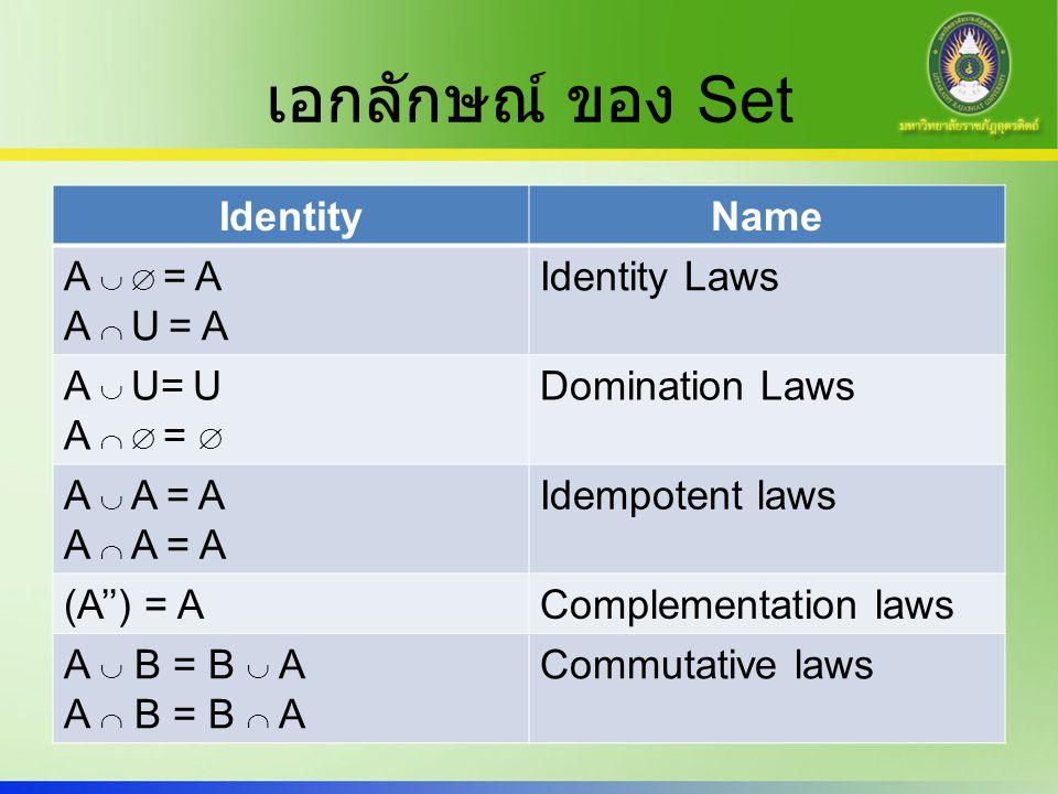 เอกลักษณ์ ของ Set IdentityName A   = A A  U = A Identity Laws A  U= U A   =  Domination Laws A  A = A A  A = A Idempotent laws (A'') = ACompl