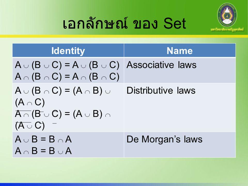 เอกลักษณ์ ของ Set IdentityName A  (B  C) = A  (B  C) A  (B  C) = A  (B  C) Associative laws A  (B  C) = (A  B)  (A  C) A  (B  C) = (A 