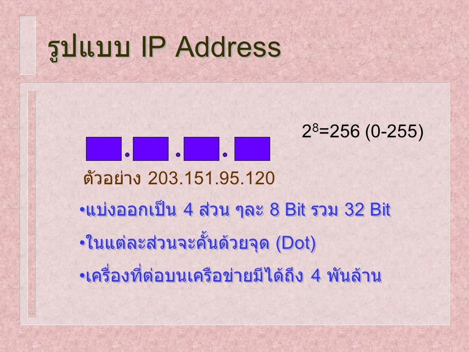 รูปแบบ IP Address ตัวอย่าง 203.151.95.120 แบ่งออกเป็น 4 ส่วน ๆละ 8 Bit รวม 32 Bit ในแต่ละส่วนจะคั้นด้วยจุด (Dot) เครื่องที่ต่อบนเครือข่ายมีได้ถึง 4 พั