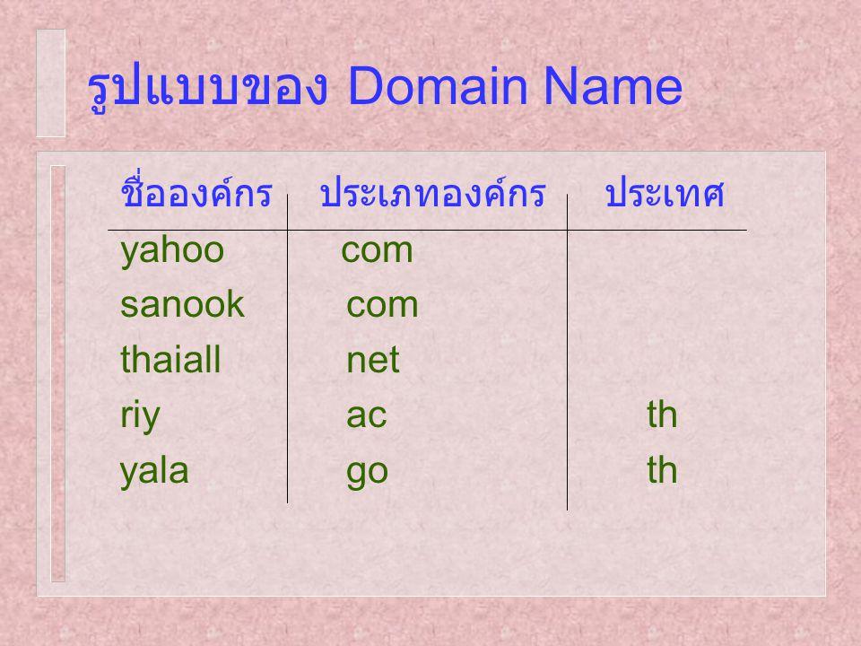 รูปแบบของ Domain Name ชื่อองค์กร ประเภทองค์กร ประเทศ yahoo com sanookcom thaiallnet riyac th yalago th