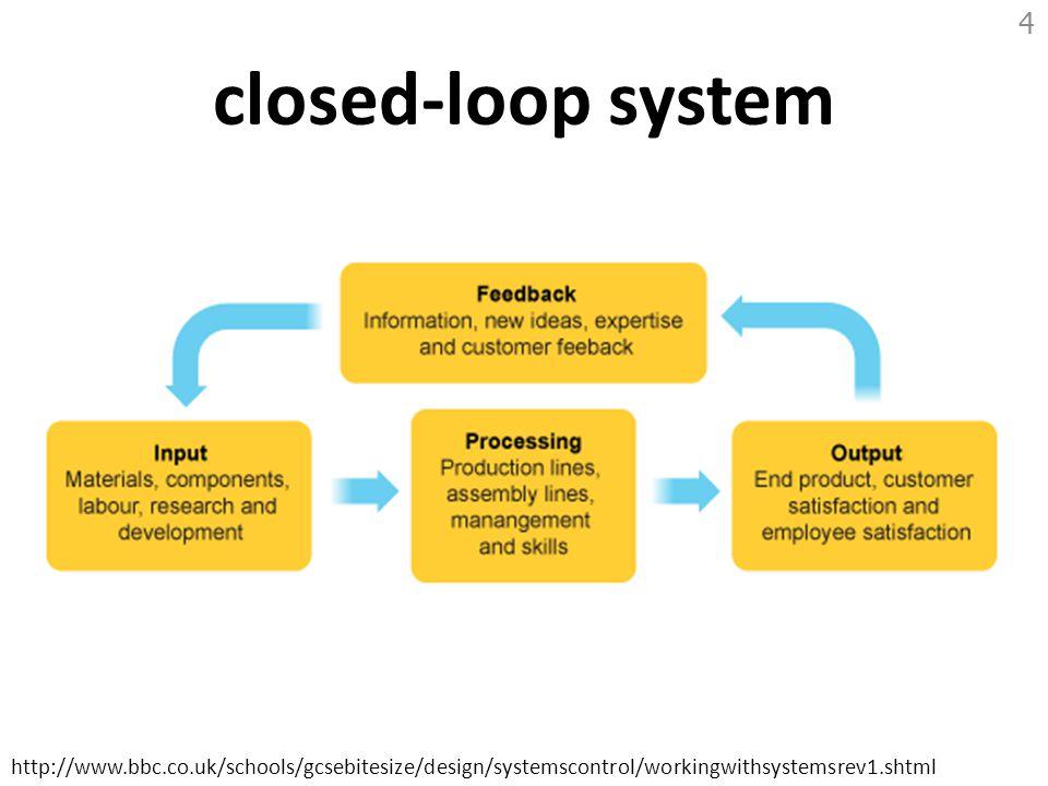 ตัวอย่างภาพระบบโดยทั่วไป ( ระบบ ปิด ) 5 เริ่มต้น แต่งตั้งคณะทำงาน...