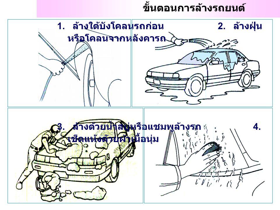 ขั้นตอนการล้างรถยนต์ 1.ล้างใต้บังโคลนรถก่อน 2. ล้างฝุ่น หรือโคลนจากหลังคารถ 3.
