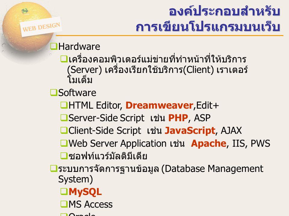 องค์ประกอบสำหรับการเขียนโปรแกรมบนเว็บ  Hardware  เครื่องคอมพิวเตอร์แม่ข่ายที่ทำหน้าที่ให้บริการ (Server) เครื่องเรียกใช้บริการ (Client) เราเตอร์ โมเด็ม  Software  HTML Editor, Dreamweaver,Edit+  Server-Side Script เช่น PHP, ASP  Client-Side Script เช่น JavaScript, AJAX  Web Server Application เช่น Apache, IIS, PWS  ซอฟท์แวร์มัลติมีเดีย  ระบบการจัดการฐานข้อมูล (Database Management System)  MySQL  MS Access  Oracle