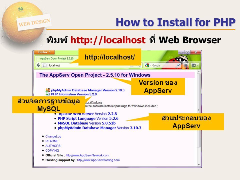พิมพ์ http://localhost ที่ Web Browser http://localhost/ Version ของ AppServ ส่วนประกอบของ AppServ ส่วนจัดการฐานข้อมูล MySQL How to Install for PHP