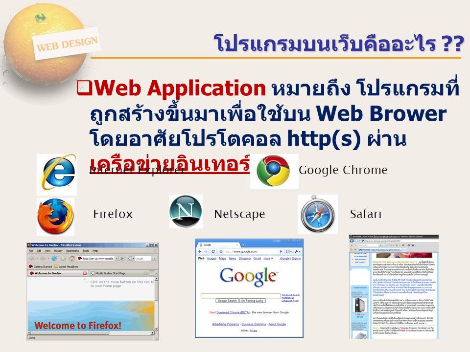 โปรแกรมบนเว็บคืออะไร ?? KMUTNB WEBSITE ART WEBSITE