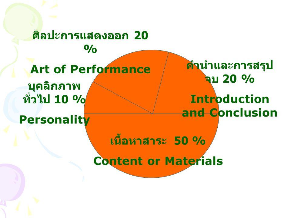 เนื้อหาสาระ 50 % Content or Materials ศิลปะการแสดงออก 20 % Art of Performance คำนำและการสรุป จบ 20 % Introduction and Conclusion บุคลิกภาพ ทั่วไป 10 % Personality