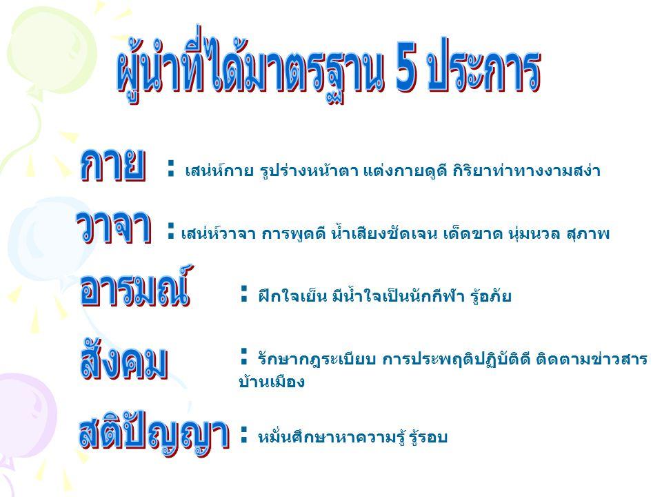 1 อย่าขึ้นพูดขณะรู้สึกเหนื่อยหรือ อิดโรย 2 อย่ารับประทานอาหารเสียจนพุง กางก่อนพูด 3 จงให้ความกระตือรือร้น มี ชีวิตชีวา 4 จงแต่งกายให้เรียบร้อยและเป็น ที่สะดุดตา 5 จงยิ้มให้ผู้ฟังเพื่อสร้าง บรรยากาศแห่งความเป็นมิตร บุคลิกภาพ : การปรากฎ กายที่แท่นพูด