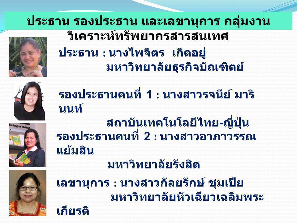 ประธาน รองประธาน และเลขานุการ กลุ่มงาน วิเคราะห์ทรัพยากรสารสนเทศ ประธาน : นางไพจิตร เกิดอยู่ มหาวิทยาลัยธุรกิจบัณฑิตย์ รองประธานคนที่ 1 : นางสาวรจนีย์ มาริ นนท์ สถาบันเทคโนโลยีไทย - ญี่ปุ่น รองประธานคนที่ 2 : นางสาวอาภาวรรณ แย้มสิน มหาวิทยาลัยรังสิต เลขานุการ : นางสาวกัลยรักษ์ ชุมเปีย มหาวิทยาลัยหัวเฉียวเฉลิมพระ เกียรติ